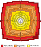 Skema Mandala Borobudur